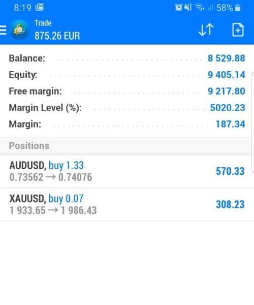 875 Euro profit